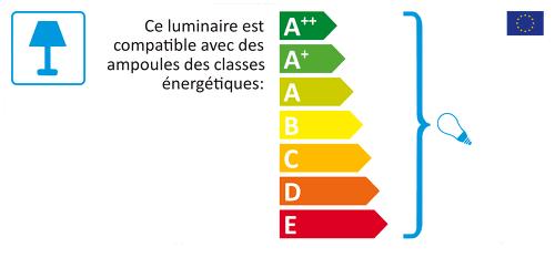 Ce luminaire est compatible avec des ampoules des classes énergitiques : A++, A+, A, B , C, D & E