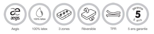 Aegis - 100% latex - 3 zones - Réversible - TPR - Garantie 5 ans
