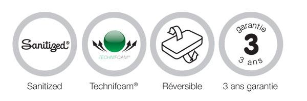 Sanitized - Technifoam - Réversible - Garantie 3 ans