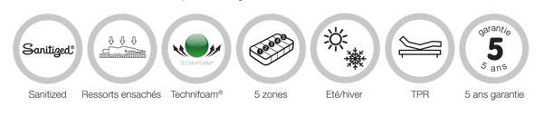 Sanitized - Ressorts ensachés - Technifoam® - 5 zones - Face été / hiver - TPR - 5 ans garantie