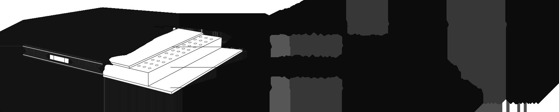 Composition : mousse BFOAM 35 kg / m3 (3 cm d'épaisseur), 100% latex 62 kg / m3 (12 cm d'épaisseur) et mousse BFOAM 35 kg / m3 (3 cm d'épaisseur)
