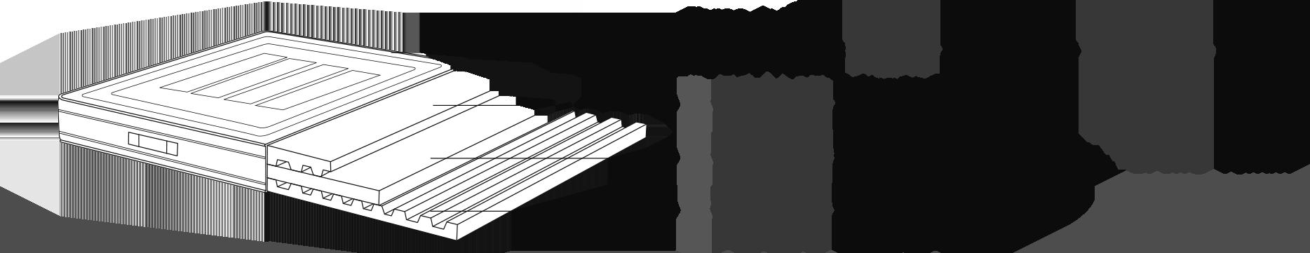 Composition du matelas : mousse BFOAM 35 kg / m3 (6 cm d'épaisseur), BFOAM 50 / kg / m3 (7 cm d'épaisseur) et BFOAM 35 kg / m3 (4 cm d'épaisseur)