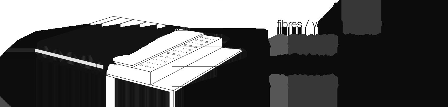 Composition du matelas : BFOAM 35 kg / m3 (3 cm d'épaisseur), 100% latex 62 kg / m3 et mousse BFOAM 35 kg / m3 (3 cm d'épaisseur)