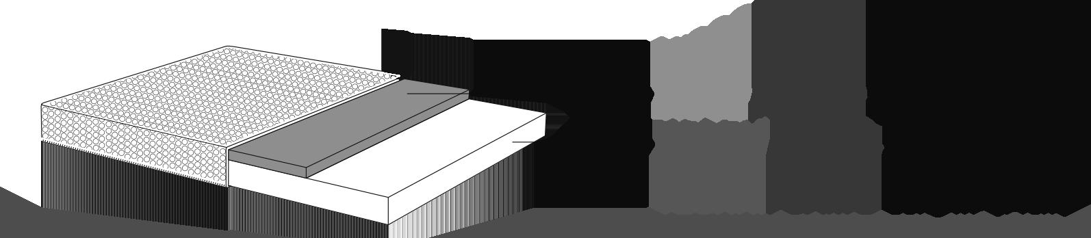 Composition du matelas : VISCOFOAM & TECHNIFOAM