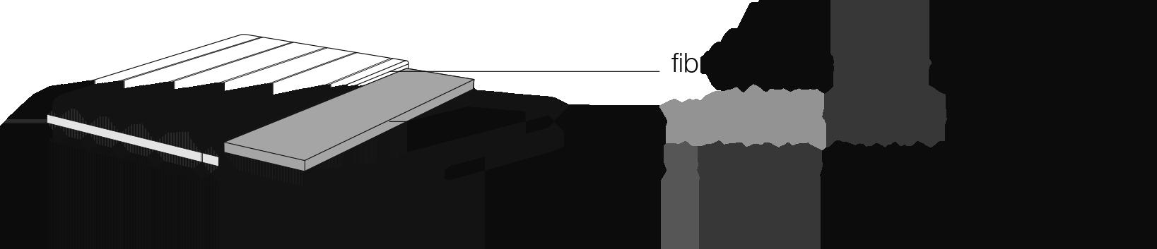 Composition du matelas : VISCOGELFOAM 52 kg / m3 ( 3 cm d'épaisseur) et BFOAM 40 kg / m3 (16 cm d'épaisseur)