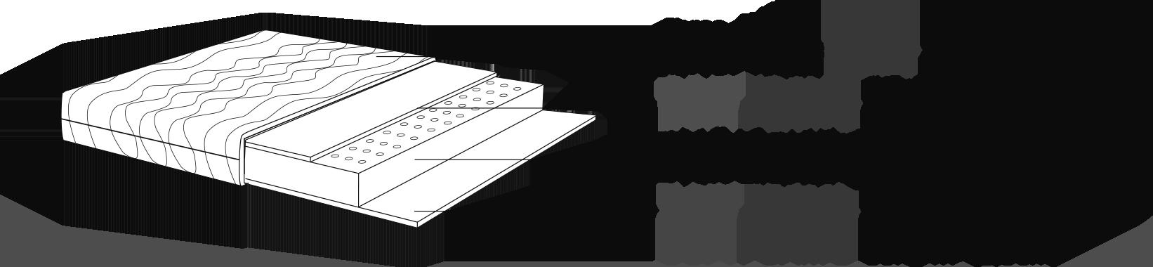 Composition du matelas : SOFTFOAM 30 kg / m3, 100% latex